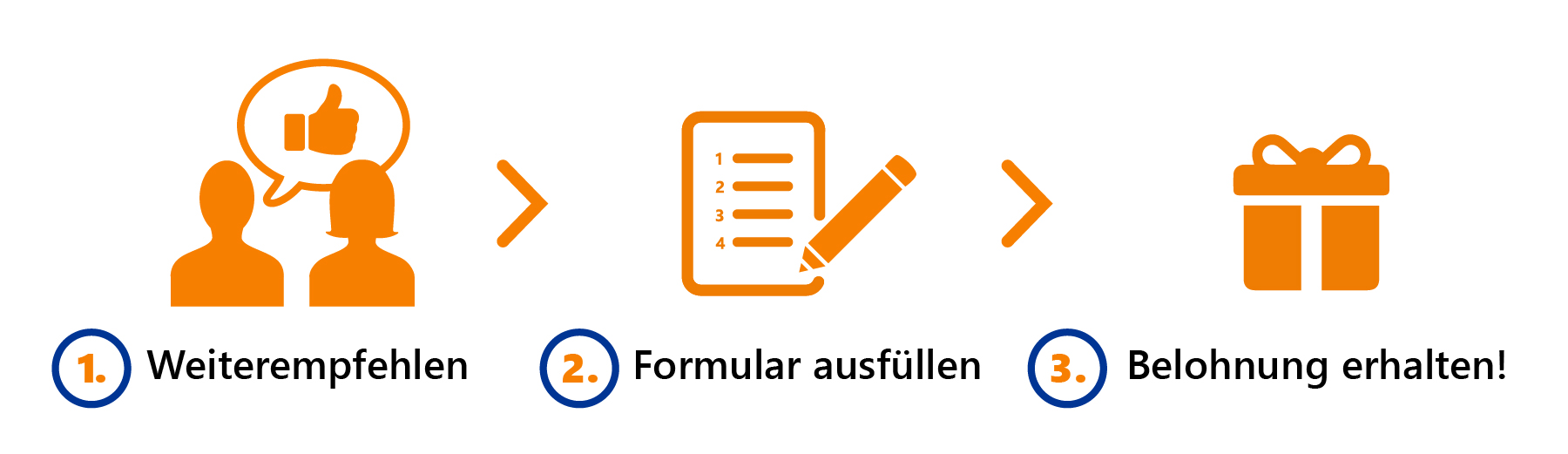 macmon_empfehlungsmarketing_grafik_win-win_b